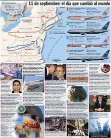 Cronología de los ataques del 11 de septiembre infographic