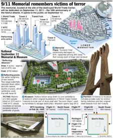 911 September 11 Memorial dedicated infographic