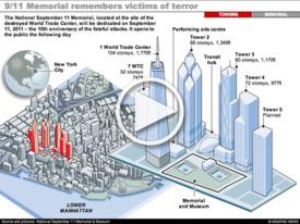 911 September 11 Memorial interactive (1) infographic
