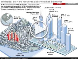 Memorial del 11 de Septiembre - Interactivo (1) infographic
