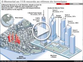 11/9: Memorial ao 11 de Setembro interactivo (1) infographic