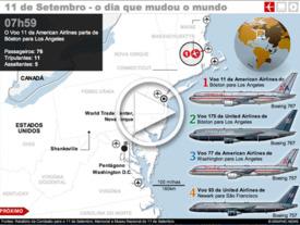 11 de Setembro: Horário dos ataques do 11 de Setembro interactivo infographic