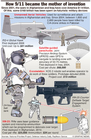 911 Futuristic weapon systems infographic