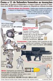11 de Setembro: Sistemas de armas futuristas infographic