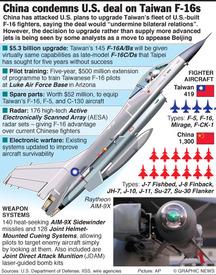 TAIWAN: F-16 upgrade plan infographic