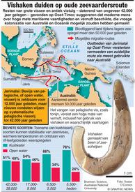 Vishaken duiden op oude zeevaardersroute infographic