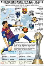 Copa Mundial de Clubes FIFA 2011 infographic
