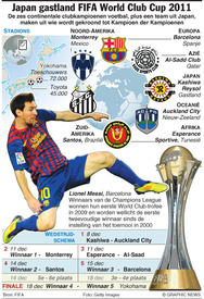 FIFA World Club Cup 2011 in Japan infographic