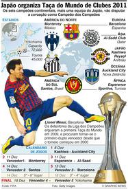 FUTEBOL: Taça do Mundo de Clubes 2011 infographic