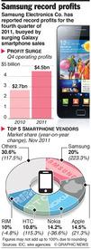 BUSINESS: Samsung record smartphone profits infographic