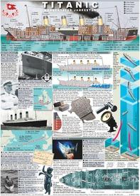 TITANIC: Untergang vor 100 Jahren (1) infographic