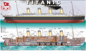 TITANIC: Seitenansicht, Innensicht infographic