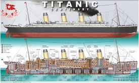MARITIME: Titanic - Profile cutaway (1) infographic