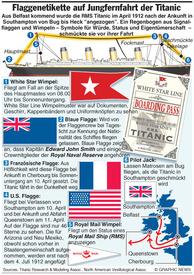 Flaggenetikette infographic