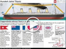 TITANIC: Hundert Jahre seit dem Untergang Interactive (1) infographic