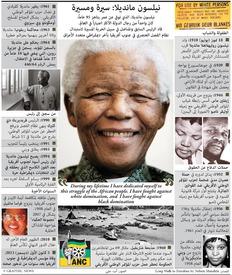 جنوب أفريقيا: نيلسون مانديلا - سيرة ومسيرة - تحديث ثالث infographic