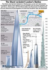 The Shard - Einweihung des Wolkenkratzers infographic