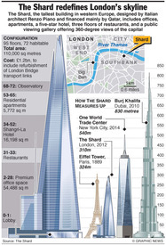 London Shard skyscraper inaugurated infographic