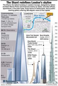 London Shard skyscraper inaugurated infographic