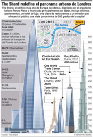 Inauguran el rascacielos Shard infographic