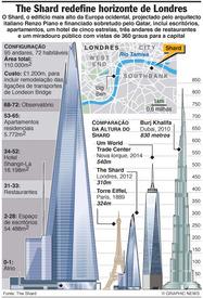 LONDRES: Inaugurado o arranha-céus Shard infographic