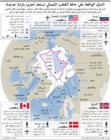 القطب الشمالي: توسع عسكري infographic