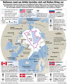 ARKTIS: Verstärkte Militärpräsenz infographic