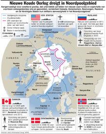 NOORDPOOLGEBIED: Militaire expansie infographic