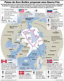 ÁRCTICO: Expansão militar infographic