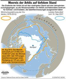 Meereis der Arktis auf niedrigstem Niveau infographic