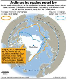 SCIENCE: Arctic sea ice record low infographic