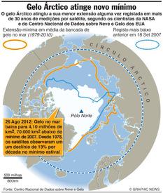 CIÊNCIA: Gelo Árctico atinge novo mínimo infographic