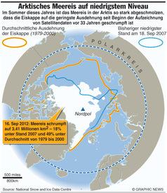 Polareis schrumpft auf niedrigsten Stand infographic