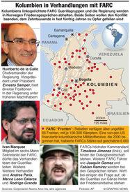 KOLUMBIEN: Regierung und FARC in Friedensgesprächen infographic