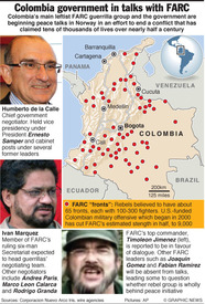 COLOMBIA: Government, FARC hold peace talks infographic