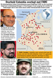 Vredesoverleg tussen overheid en FARC infographic