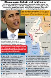 MYANMAR: Obama makes historic visit  infographic