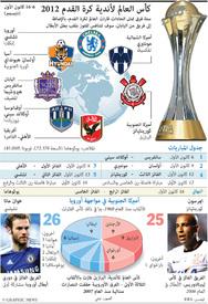كأس العالم للأندية ٢٠١٢ infographic