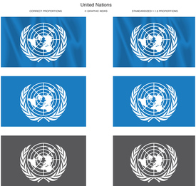 United Nations, UN infographic