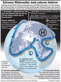 WISSENSCHAFT: Arktisches Extremwetter infographic