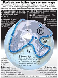 CIÊNCIA: Tempo frio do Árctico infographic