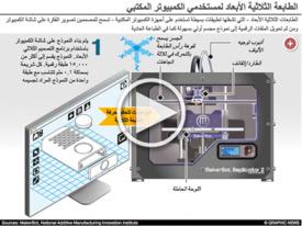 SCIENCE: Desktop 3D printers iGraphic infographic