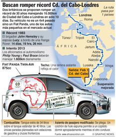 AUTOMOVILISMO: Intentan sentar récord de Ciudad del Cabo a Londres infographic