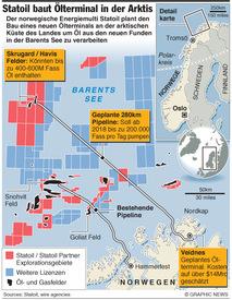 Statoil will Ölterminal in der Arktis bauen infographic