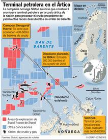 NORUEGA: Statoil construirá una terminal petrolera en el Ártico infographic