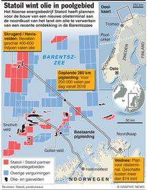 NOORWEGEN: Statoil bouwt terminal voor olie uit poolgebied infographic