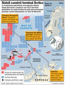 NORUEGA: Statoil vai construir terminal Árctico infographic
