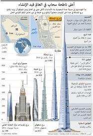 السعودية: برج المملكة infographic