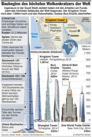 SAUDI ARABIEN: Kingdom Tower infographic