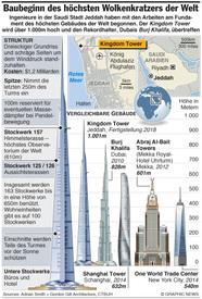Kingdom Tower infographic